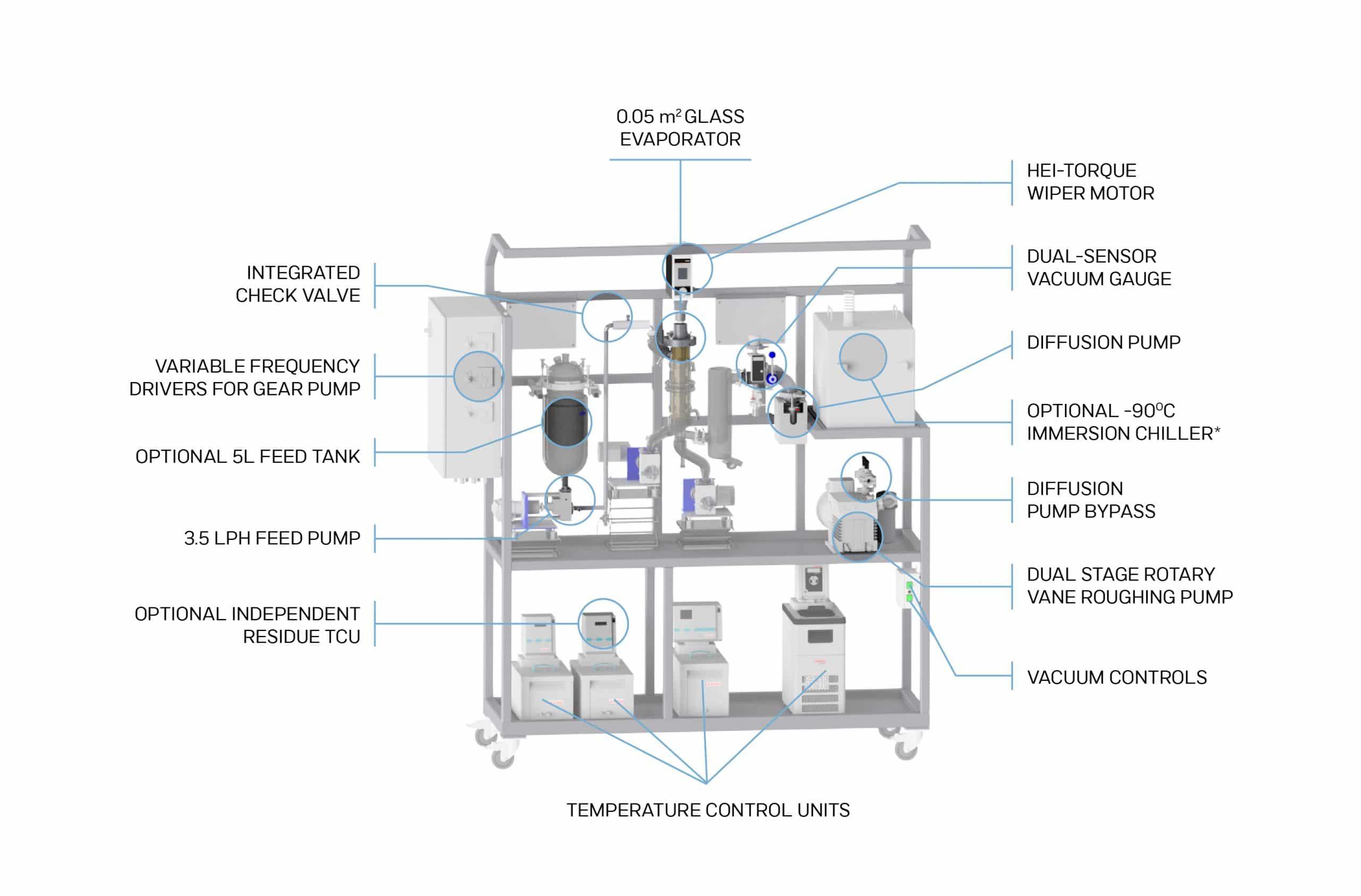 VKL 75 cannabis distillation equipment